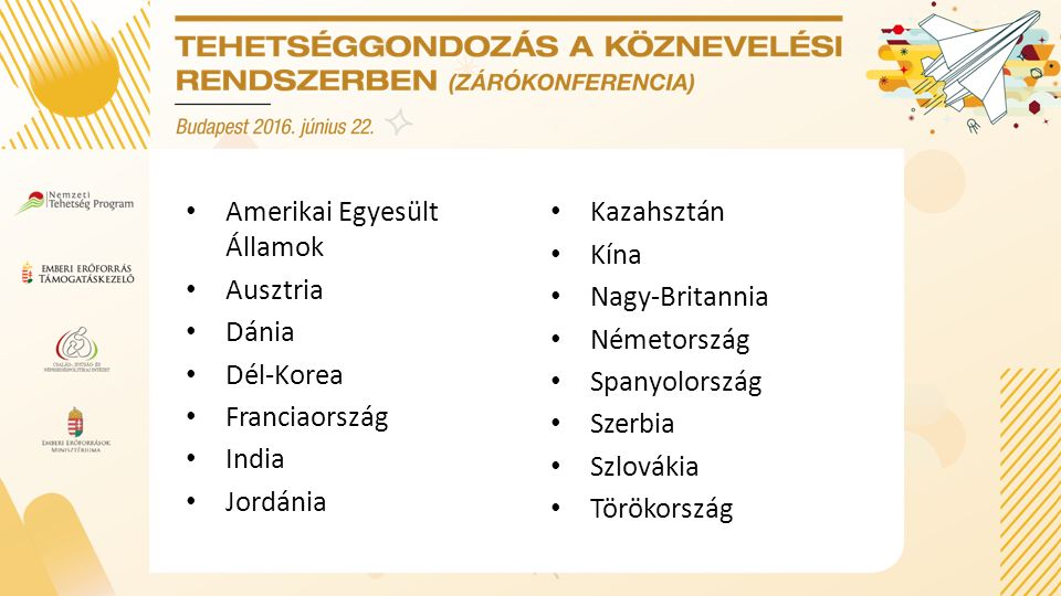 Amerikai Egyesült Államok Ausztria Dánia Dél-Korea Franciaország India Jordánia Kazahsztán Kína Nagy-Britannia Németország Spanyolország Szerbia Szlovákia Törökország