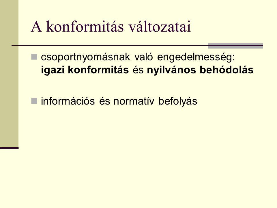 A konformitás változatai csoportnyomásnak való engedelmesség: igazi konformitás és nyilvános behódolás információs és normatív befolyás