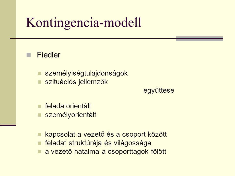 Kontingencia-modell Fiedler személyiségtulajdonságok szituációs jellemzők együttese feladatorientált személyorientált kapcsolat a vezető és a csoport között feladat struktúrája és világossága a vezető hatalma a csoporttagok fölött
