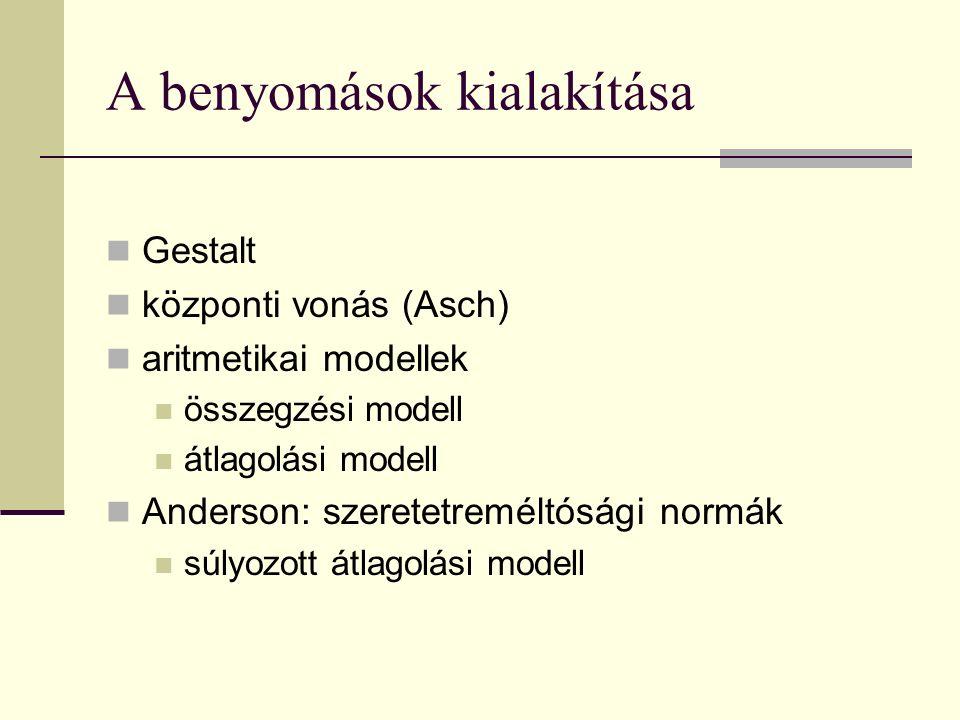 A benyomások kialakítása Gestalt központi vonás (Asch) aritmetikai modellek összegzési modell átlagolási modell Anderson: szeretetreméltósági normák súlyozott átlagolási modell