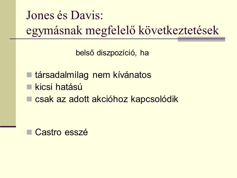 Jones és Davis: egymásnak megfelelő következtetések belső diszpozíció, ha társadalmilag nem kívánatos kicsi hatású csak az adott akcióhoz kapcsolódik Castro esszé