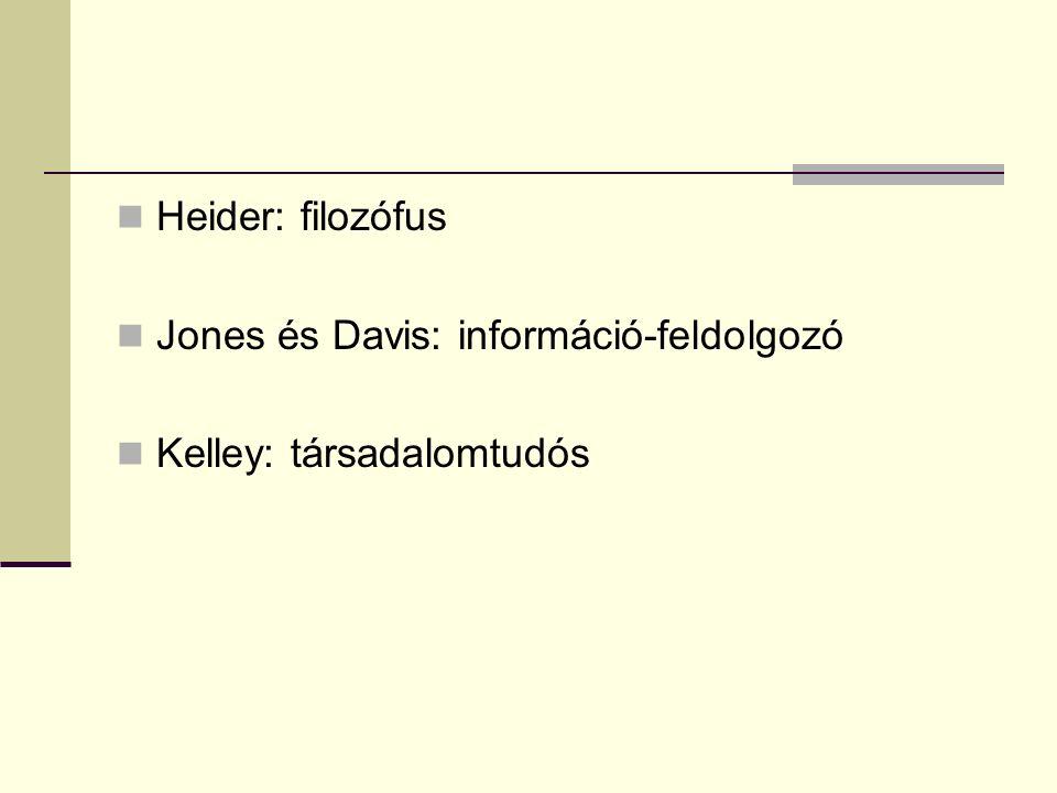 Heider: filozófus Jones és Davis: információ-feldolgozó Kelley: társadalomtudós