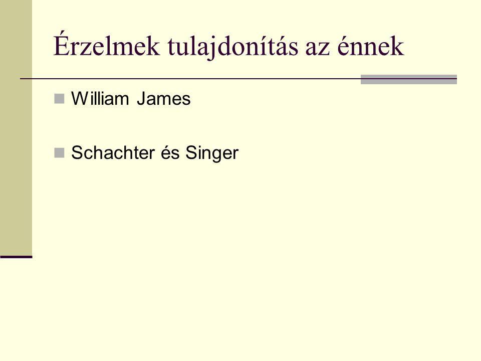 Érzelmek tulajdonítás az énnek William James Schachter és Singer