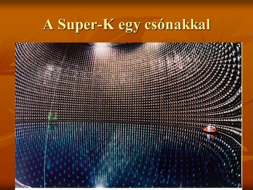 Napneutrínó-probléma Harmadannyi neutrínót észleltek, mint a Nap modellezéséből jön (1956, Davis) (Marx György: Hova tűnt a Nap az égről?) Mi lehet az