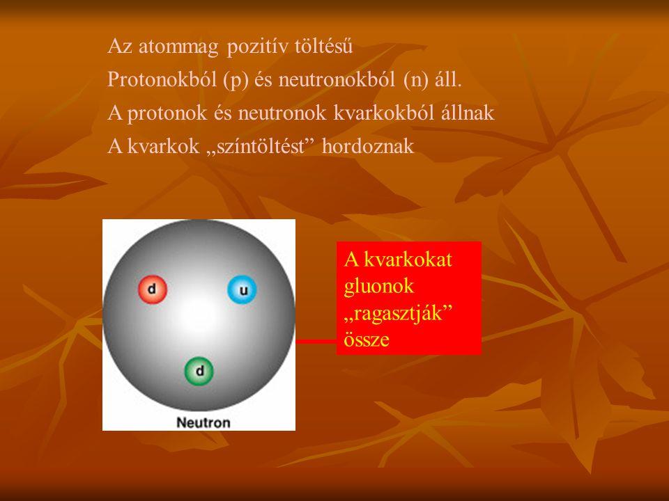 Protonokból (p) és neutronokból (n) áll.