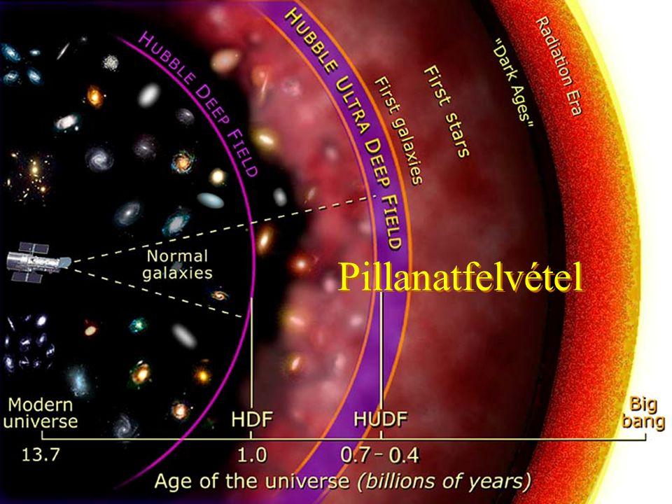 Az Univerzum története NAGY BUMM Részecskegyorsítók