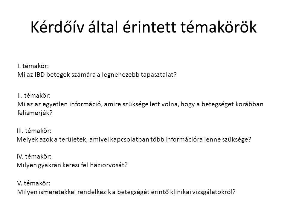 Kérdőív által érintett témakörök I. témakör: Mi az IBD betegek számára a legnehezebb tapasztalat? II. témakör: Mi az az egyetlen információ, amire szü