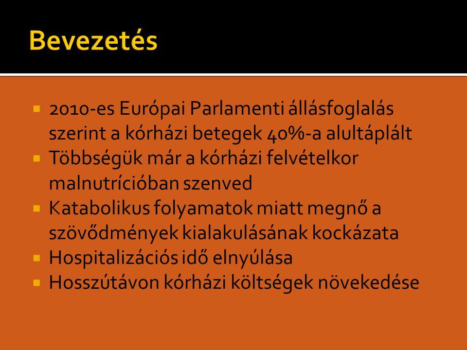  2010-es Európai Parlamenti állásfoglalás szerint a kórházi betegek 40%-a alultáplált  Többségük már a kórházi felvételkor malnutrícióban szenved  Katabolikus folyamatok miatt megnő a szövődmények kialakulásának kockázata  Hospitalizációs idő elnyúlása  Hosszútávon kórházi költségek növekedése