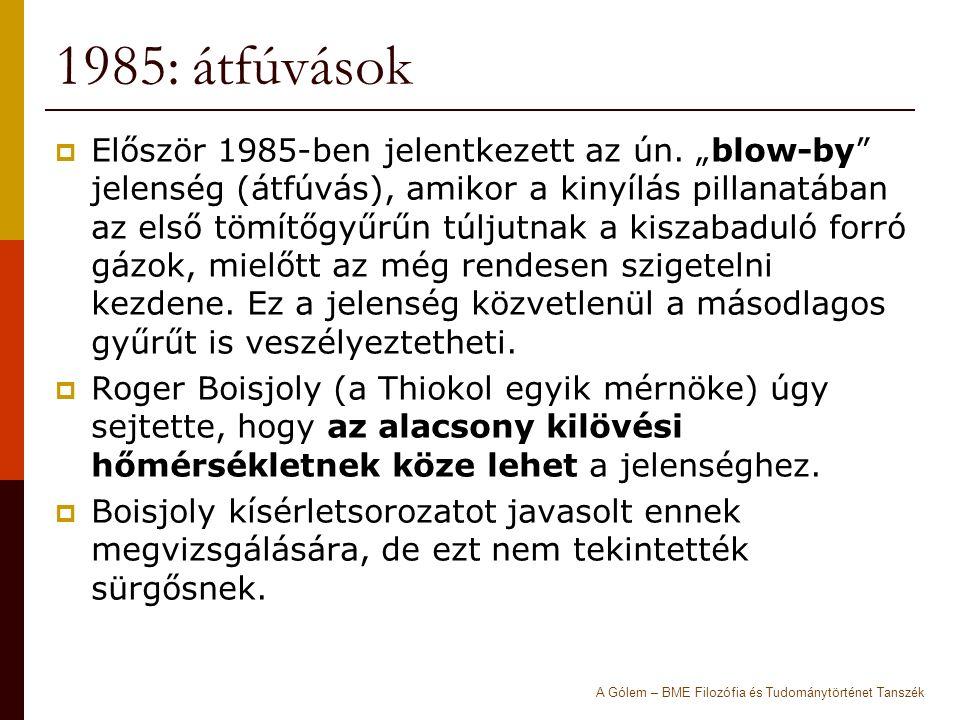 1985: átfúvások  Először 1985-ben jelentkezett az ún.