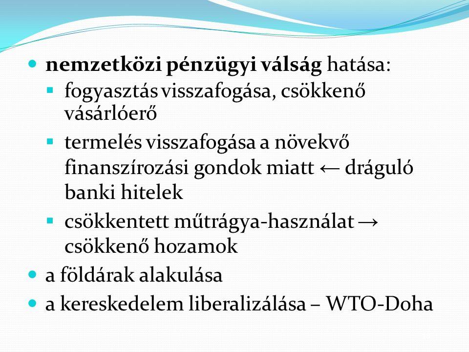 18 nemzetközi pénzügyi válság hatása:  fogyasztás visszafogása, csökkenő vásárlóerő  termelés visszafogása a növekvő finanszírozási gondok miatt ← dráguló banki hitelek  csökkentett műtrágya-használat → csökkenő hozamok a földárak alakulása a kereskedelem liberalizálása – WTO-Doha