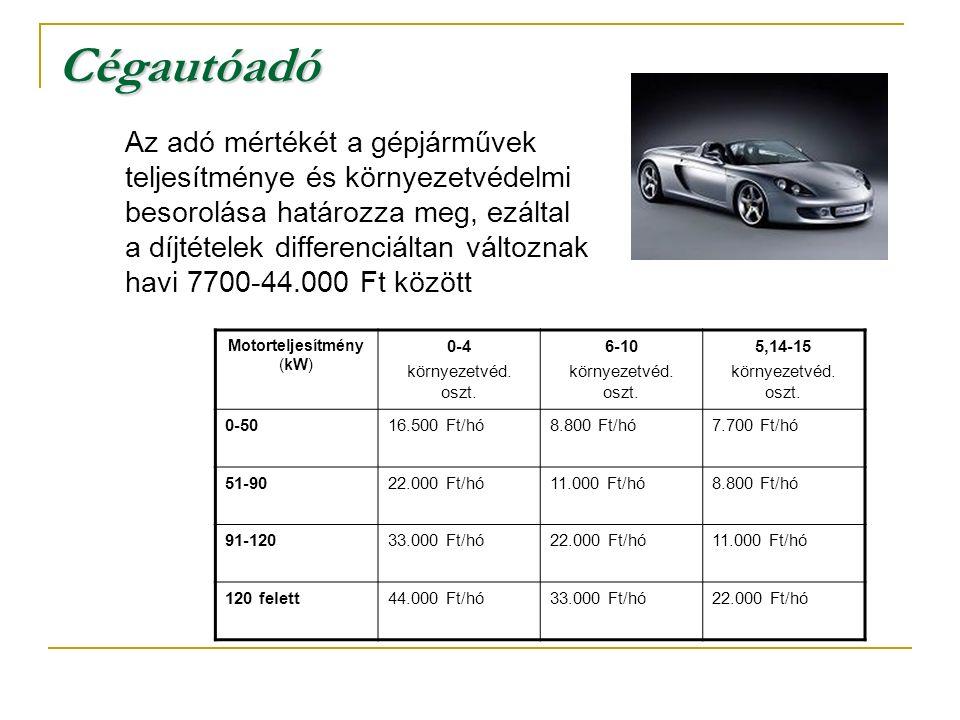 Cégautóadó Az adó mértékét a gépjárművek teljesítménye és környezetvédelmi besorolása határozza meg, ezáltal a díjtételek differenciáltan változnak havi 7700-44.000 Ft között Motorteljesítmény (kW) 0-4 környezetvéd.