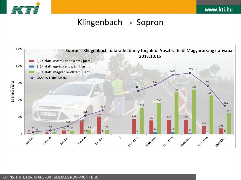 A közúti célforgalmi kikérdezés eredményei 6 – státusz