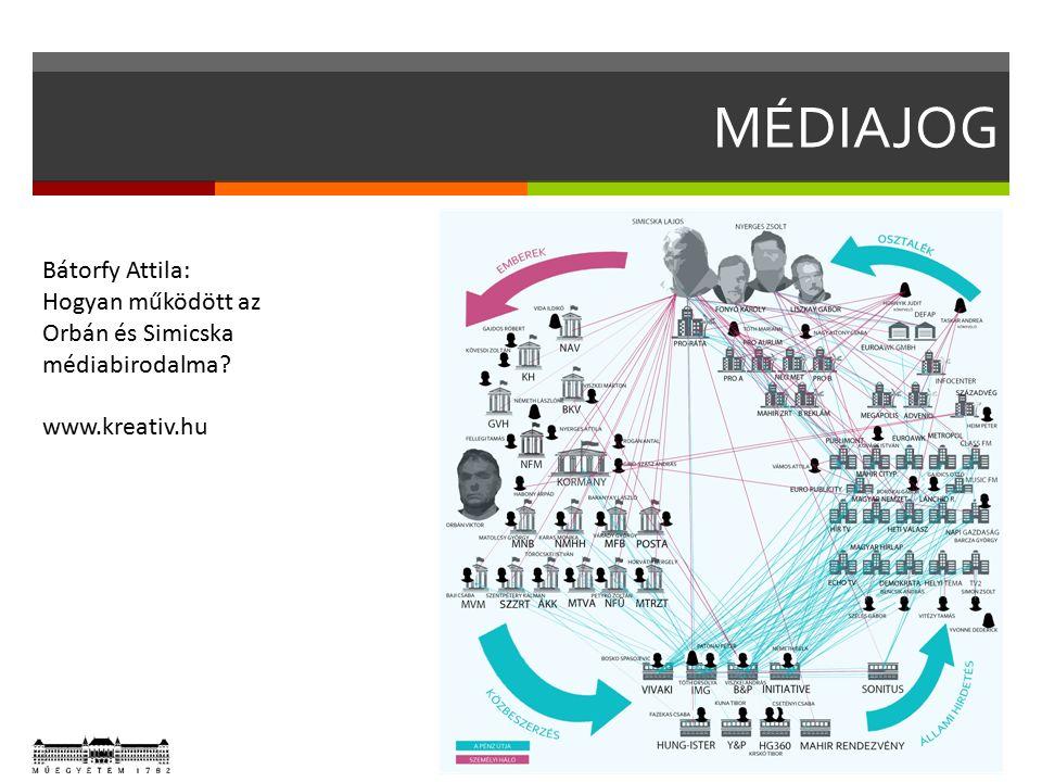 MÉDIAJOG Bátorfy Attila: Hogyan működött az Orbán és Simicska médiabirodalma www.kreativ.hu