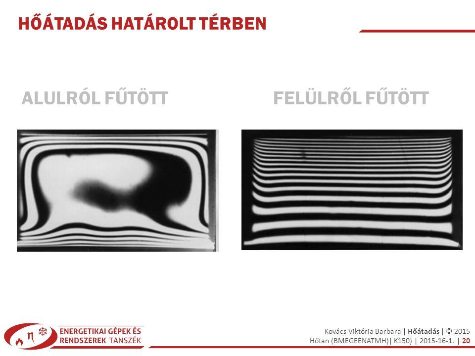 Kovács Viktória Barbara | Hőátadás | © 2015 Hőtan (BMEGEENATMH)| K150) | 2015-16-1. | 20 HŐÁTADÁS HATÁROLT TÉRBEN ALULRÓL FŰTÖTT FELÜLRŐL FŰTÖTT