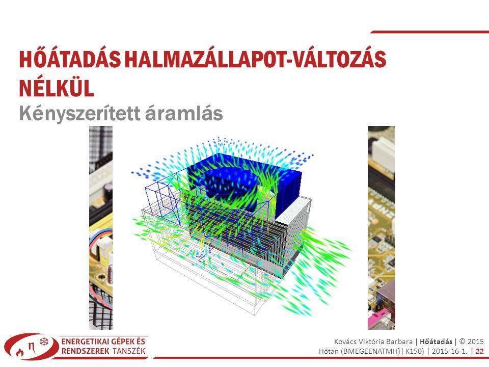 Kovács Viktória Barbara | Hőátadás | © 2015 Hőtan (BMEGEENATMH)| K150) | 2015-16-1. | 22 HŐÁTADÁS HALMAZÁLLAPOT-VÁLTOZÁS NÉLKÜL Kényszerített áramlás