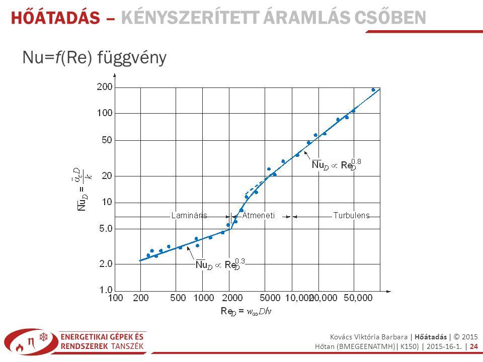 Kovács Viktória Barbara | Hőátadás | © 2015 Hőtan (BMEGEENATMH)| K150) | 2015-16-1. | 24 HŐÁTADÁS – KÉNYSZERÍTETT ÁRAMLÁS CSŐBEN Nu=f(Re) függvény