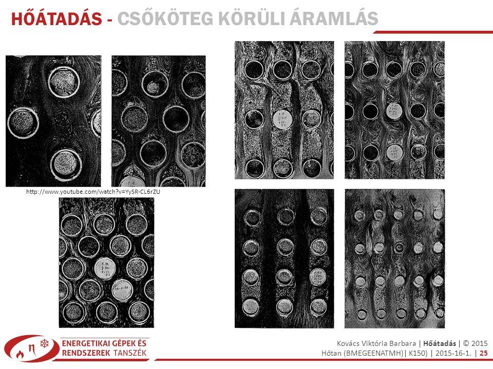 Kovács Viktória Barbara | Hőátadás | © 2015 Hőtan (BMEGEENATMH)| K150) | 2015-16-1. | 25 HŐÁTADÁS - CSŐKÖTEG KÖRÜLI ÁRAMLÁS http://www.youtube.com/wat