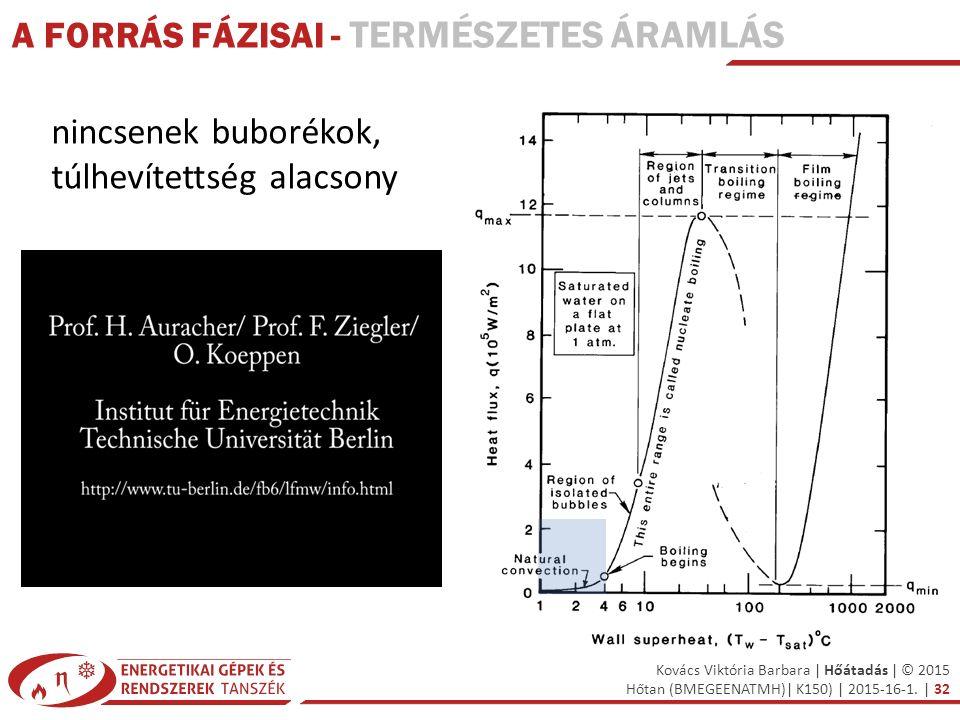 Kovács Viktória Barbara | Hőátadás | © 2015 Hőtan (BMEGEENATMH)| K150) | 2015-16-1. | 32 A FORRÁS FÁZISAI - TERMÉSZETES ÁRAMLÁS nincsenek buborékok, t