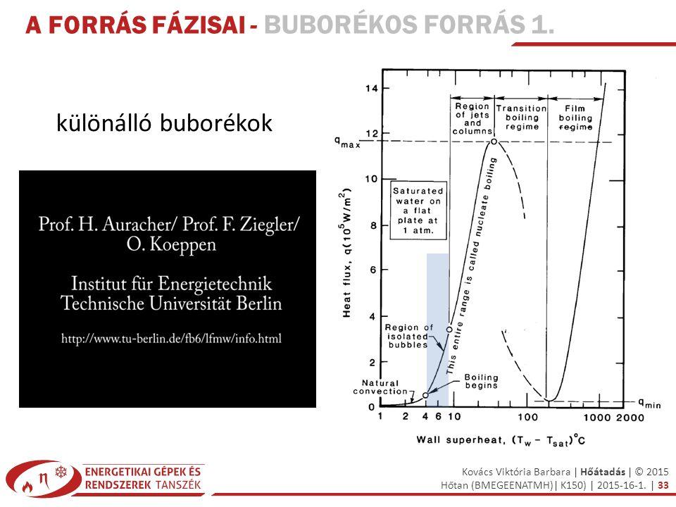 Kovács Viktória Barbara | Hőátadás | © 2015 Hőtan (BMEGEENATMH)| K150) | 2015-16-1. | 33 A FORRÁS FÁZISAI - BUBORÉKOS FORRÁS 1. különálló buborékok