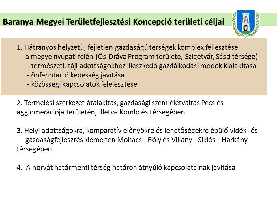 Baranya Megyei Területfejlesztési Koncepció területi céljai 1.