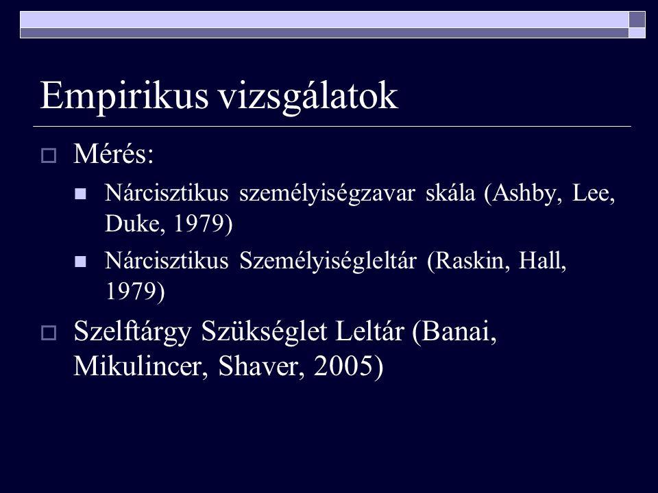 Empirikus vizsgálatok  Mérés: Nárcisztikus személyiségzavar skála (Ashby, Lee, Duke, 1979) Nárcisztikus Személyiségleltár (Raskin, Hall, 1979)  Szelftárgy Szükséglet Leltár (Banai, Mikulincer, Shaver, 2005)