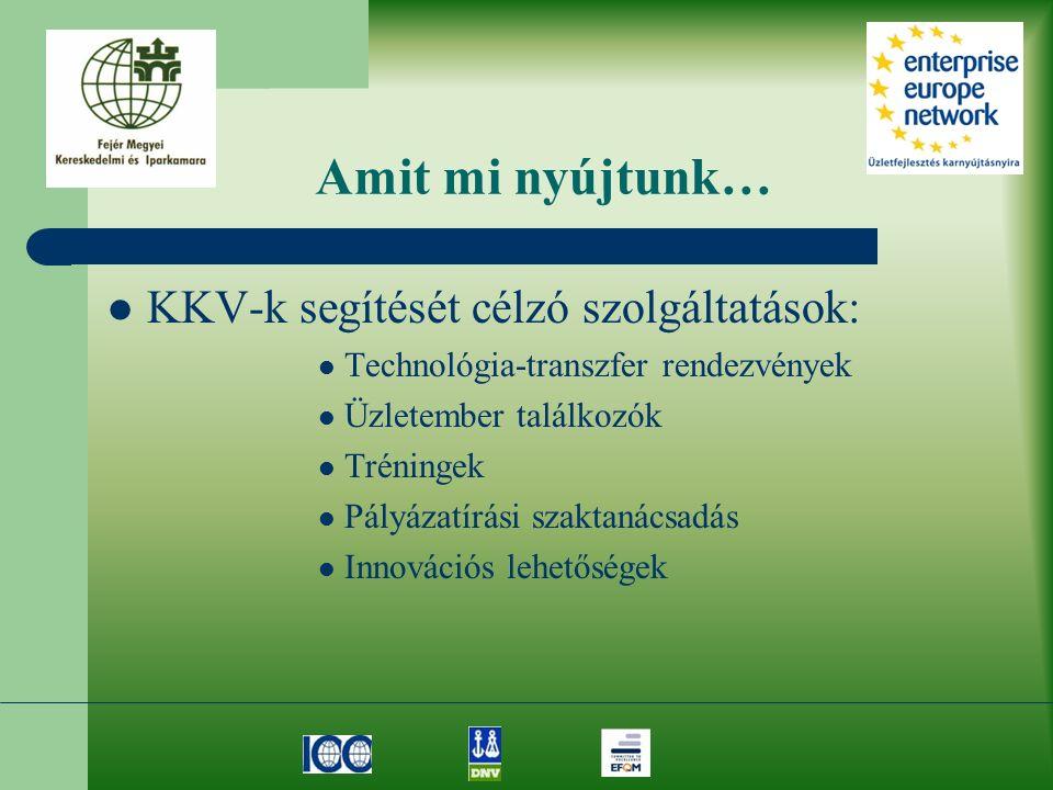 Amit mi nyújtunk… Az Európai Unió pályázataiban való részvétel Kutatás-fejlesztési keretprogram (FP7) LIFE+ Intelligens Energia, stb.