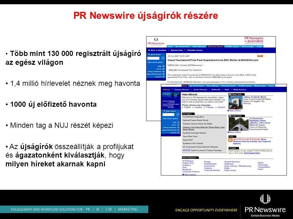 Több mint 130 000 regisztrált újságíró az egész világon 1,4 millió hírlevelet néznek meg havonta 1000 új előfizető havonta Minden tag a NUJ részét képezi Az újságírók összeállítják a profiljukat és ágazatonként kiválasztják, hogy milyen híreket akarnak kapni PR Newswire újságírók részére