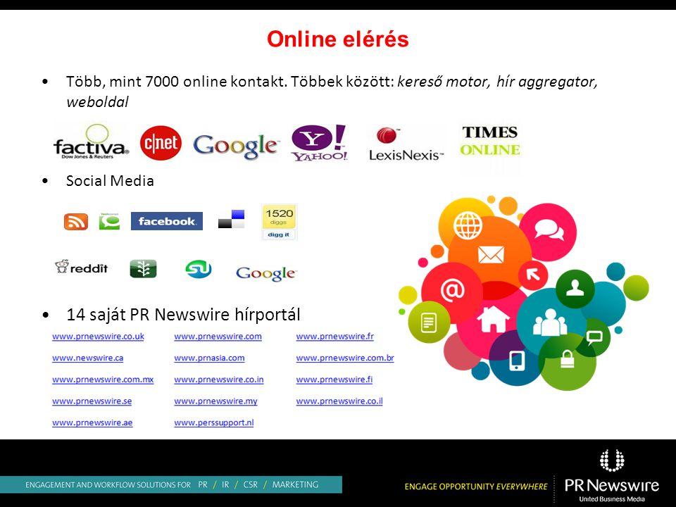 Online elérés Több, mint 7000 online kontakt.