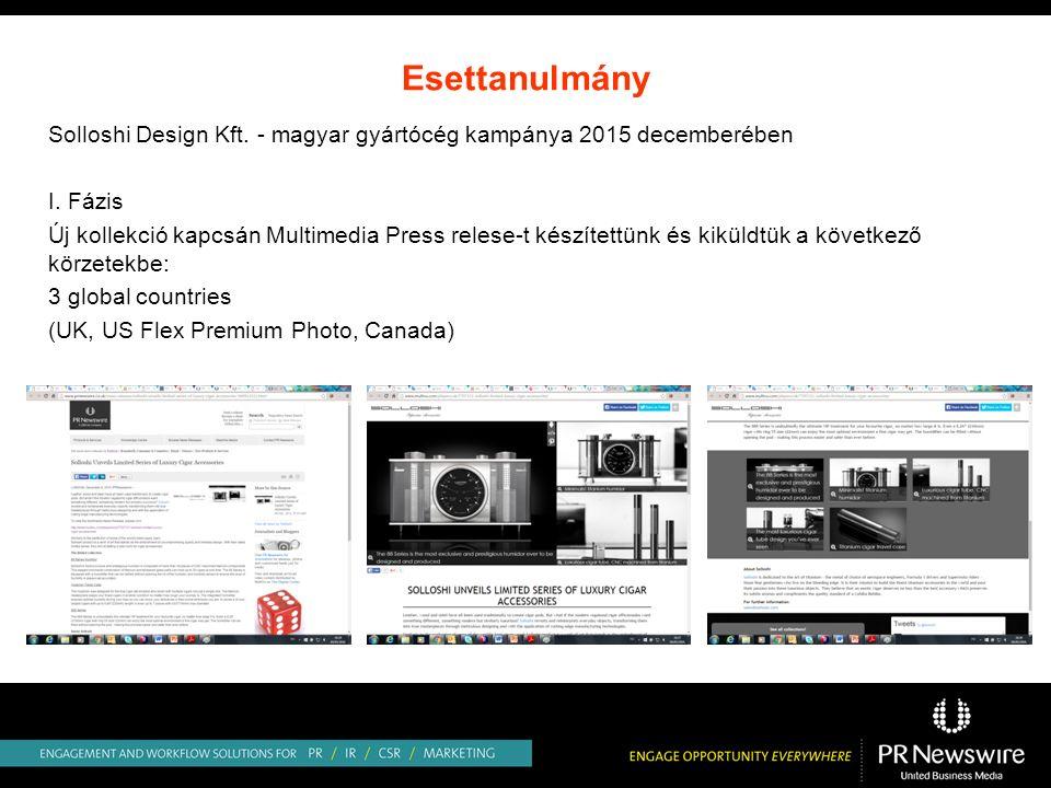 Esettanulmány Solloshi Design Kft. - magyar gyártócég kampánya 2015 decemberében I.