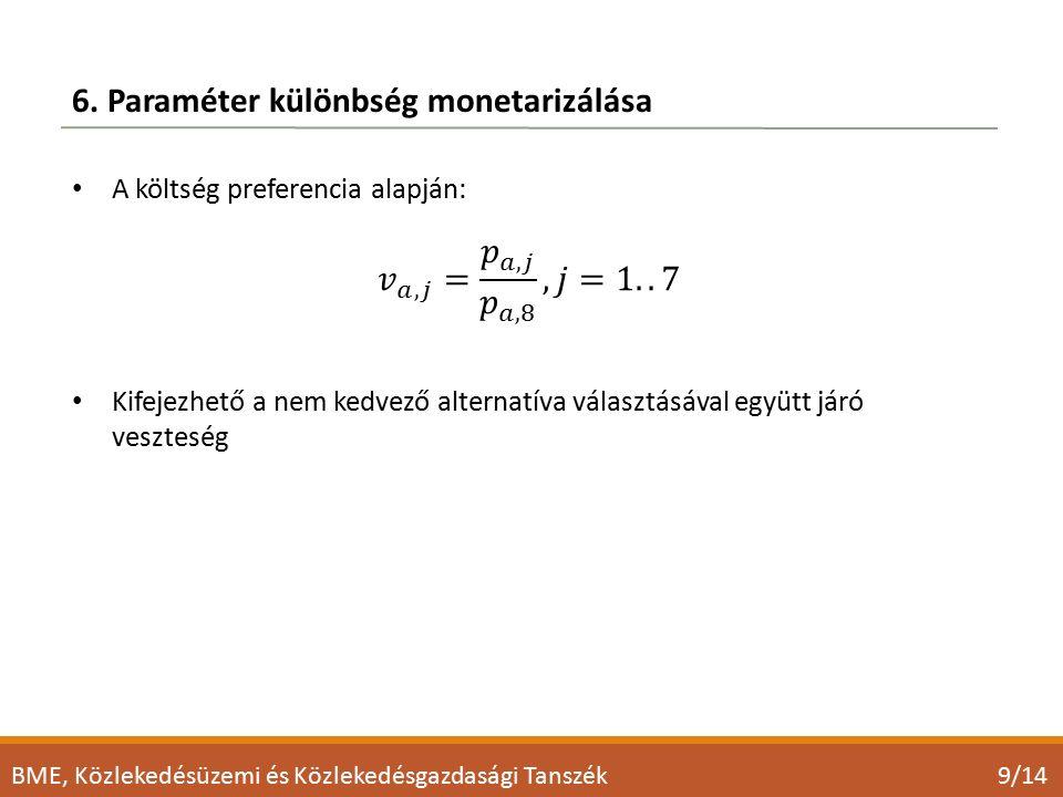 6. Paraméter különbség monetarizálása BME, Közlekedésüzemi és Közlekedésgazdasági Tanszék9/14 A költség preferencia alapján: Kifejezhető a nem kedvező