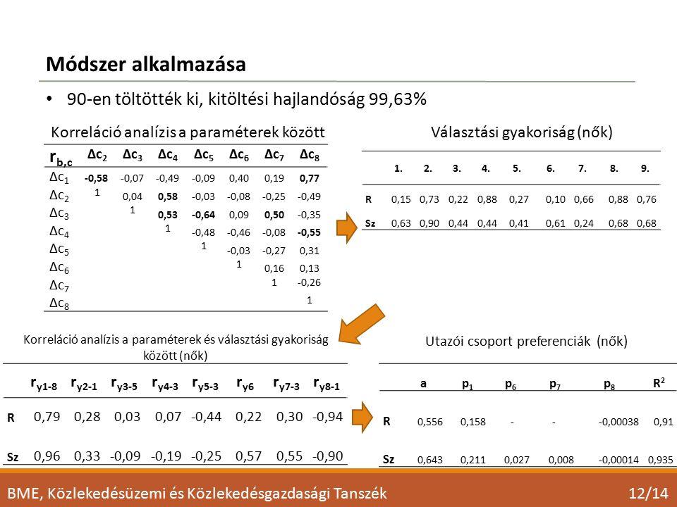 Módszer alkalmazása BME, Közlekedésüzemi és Közlekedésgazdasági Tanszék12/14 90-en töltötték ki, kitöltési hajlandóság 99,63% r b,c ∆c 2 ∆c 3 ∆c 4 ∆c 5 ∆c 6 ∆c 7 ∆c 8 ∆c 1 -0,58-0,07-0,49-0,090,400,190,77 ∆c 2 1 0,040,58-0,03-0,08-0,25-0,49 ∆c 3 1 0,53-0,640,090,50-0,35 ∆c 4 1 -0,48-0,46-0,08-0,55 ∆c 5 1 -0,03-0,270,31 ∆c 6 1 0,160,13 ∆c 7 1-0,26 ∆c 8 1 Korreláció analízis a paraméterek között 1.2.3.4.5.6.7.8.9.