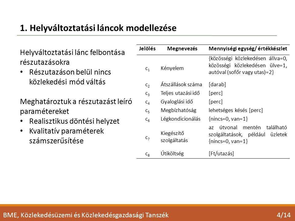 1. Helyváltoztatási láncok modellezése BME, Közlekedésüzemi és Közlekedésgazdasági Tanszék4/14 Helyváltoztatási lánc felbontása részutazásokra Részuta