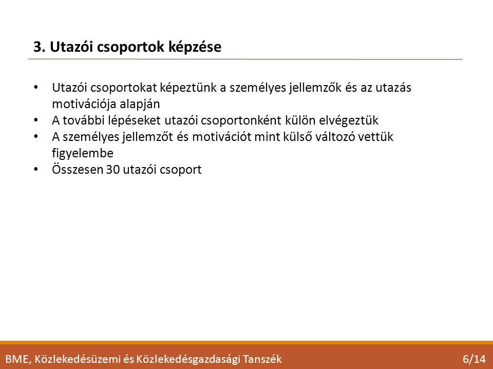 3. Utazói csoportok képzése BME, Közlekedésüzemi és Közlekedésgazdasági Tanszék6/14 Utazói csoportokat képeztünk a személyes jellemzők és az utazás mo