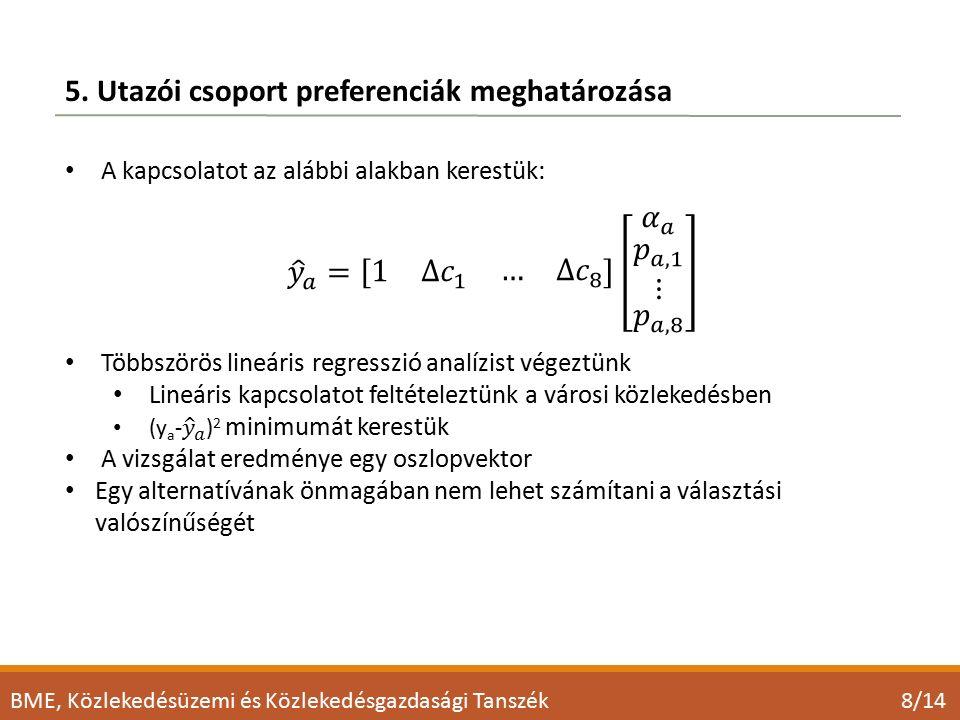 5. Utazói csoport preferenciák meghatározása BME, Közlekedésüzemi és Közlekedésgazdasági Tanszék8/14