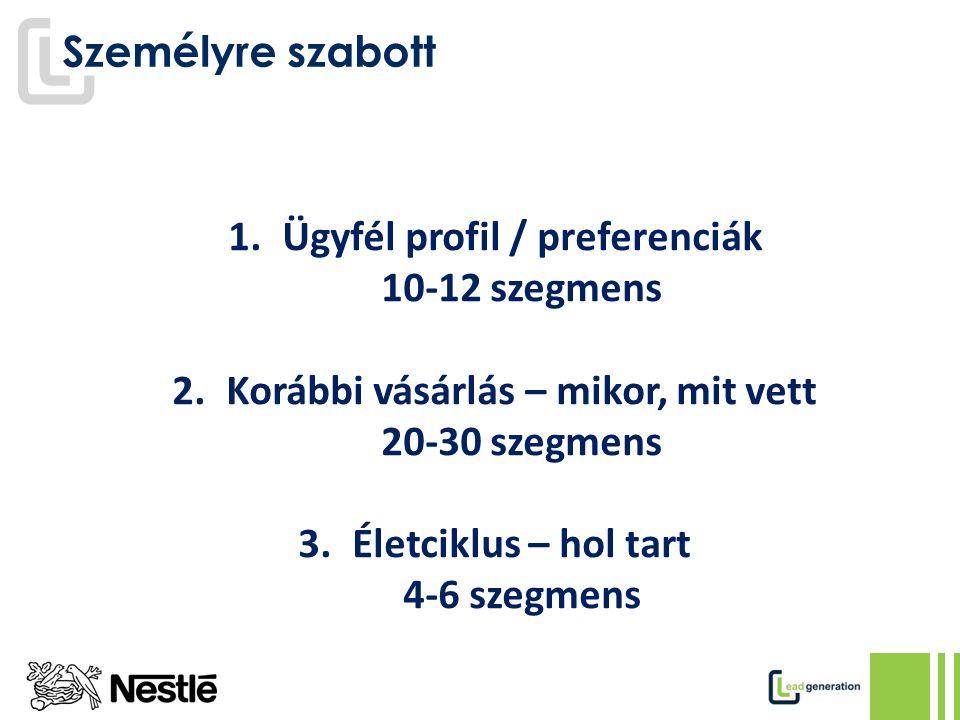 Személyre szabott 1.Ügyfél profil / preferenciák 10-12 szegmens 2.Korábbi vásárlás – mikor, mit vett 20-30 szegmens 3.Életciklus – hol tart 4-6 szegmens