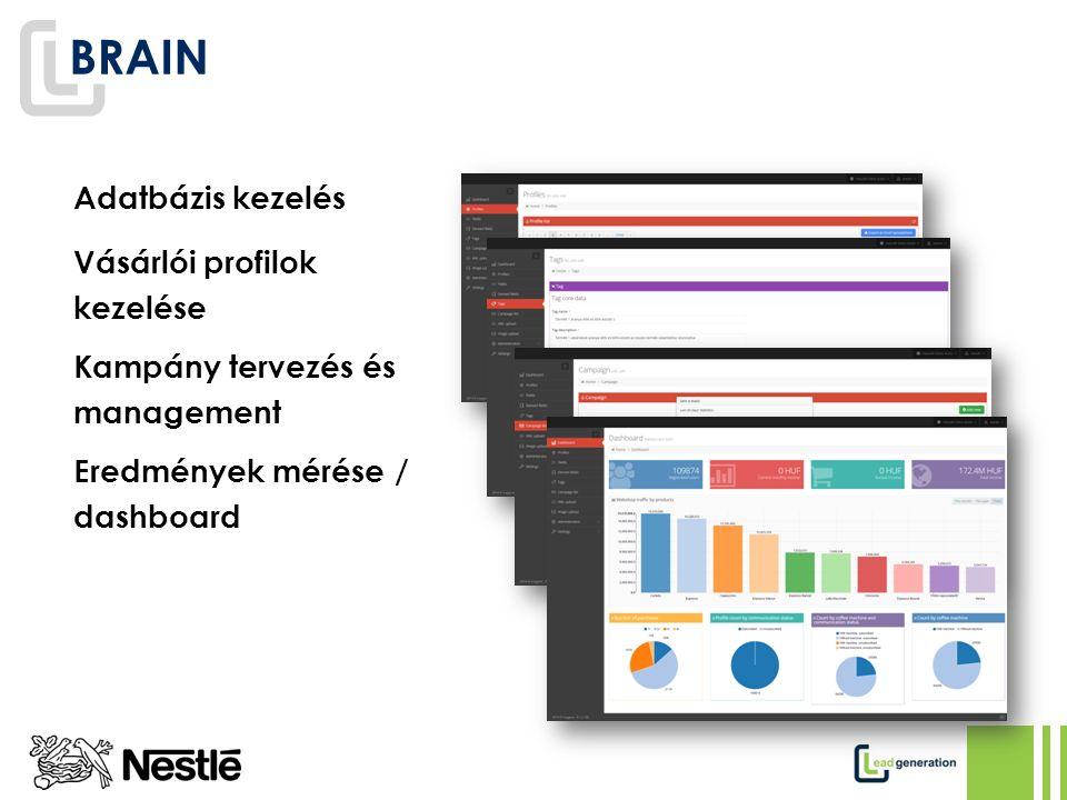 BRAIN Adatbázis kezelés Vásárlói profilok kezelése Kampány tervezés és management Eredmények mérése / dashboard