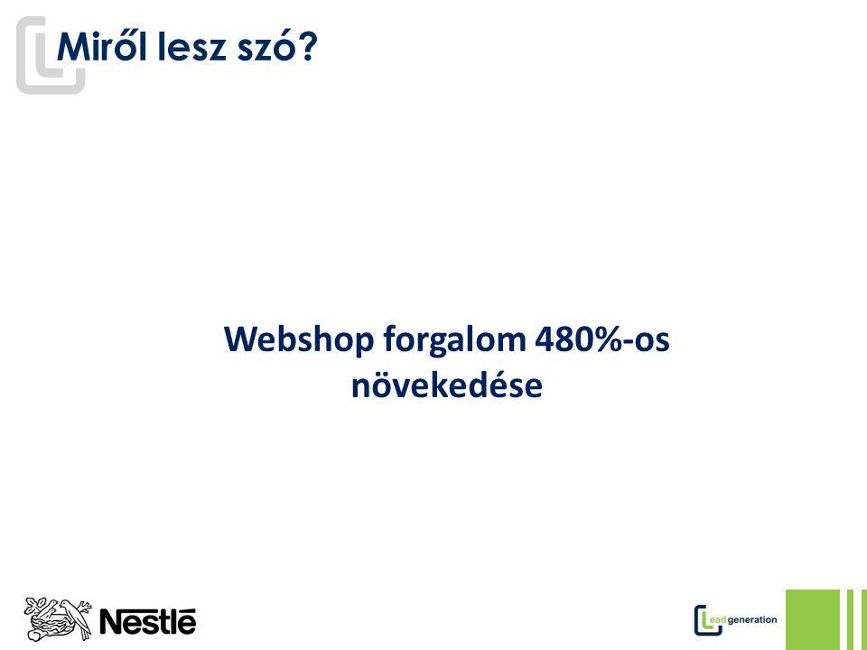 Miről lesz szó? Webshop forgalom 480%-os növekedése