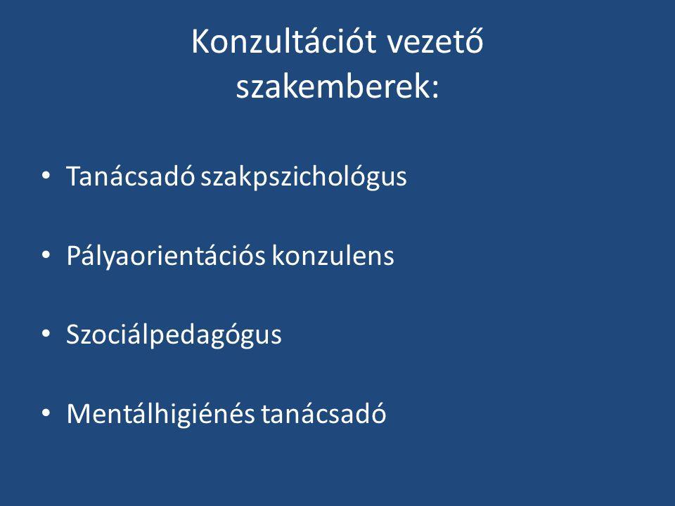 Konzultációt vezető szakemberek: Tanácsadó szakpszichológus Pályaorientációs konzulens Szociálpedagógus Mentálhigiénés tanácsadó