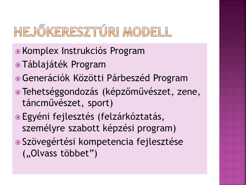 """ Komplex Instrukciós Program  Táblajáték Program  Generációk Közötti Párbeszéd Program  Tehetséggondozás (képzőművészet, zene, táncművészet, sport)  Egyéni fejlesztés (felzárkóztatás, személyre szabott képzési program)  Szövegértési kompetencia fejlesztése (""""Olvass többet )"""