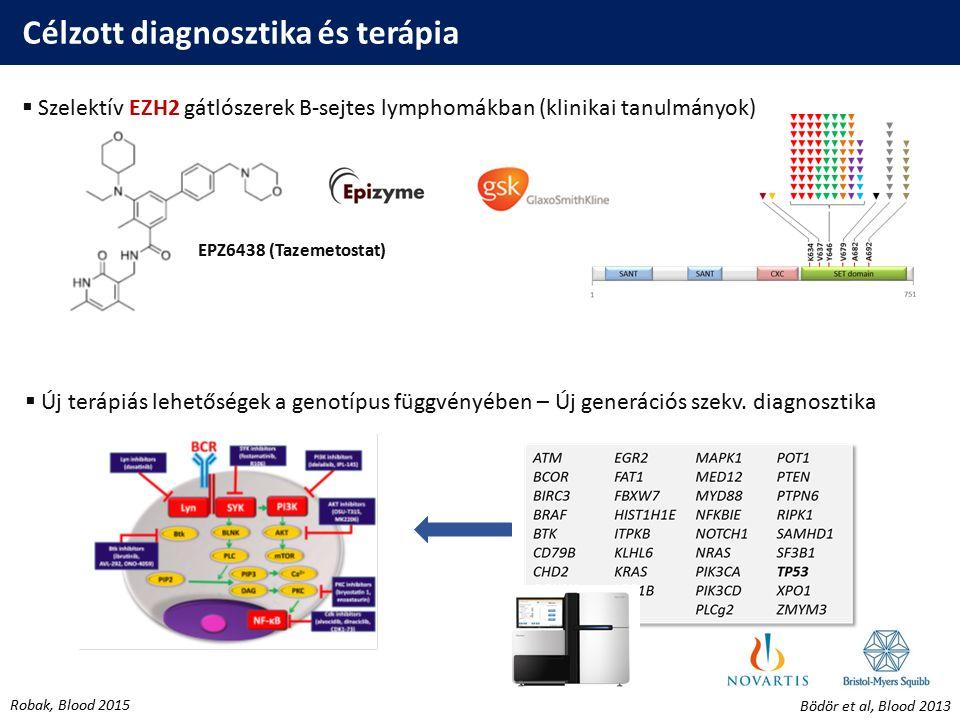 Célzott diagnosztika és terápia  Szelektív EZH2 gátlószerek B-sejtes lymphomákban (klinikai tanulmányok) EPZ6438 (Tazemetostat) Bödör et al, Blood 20