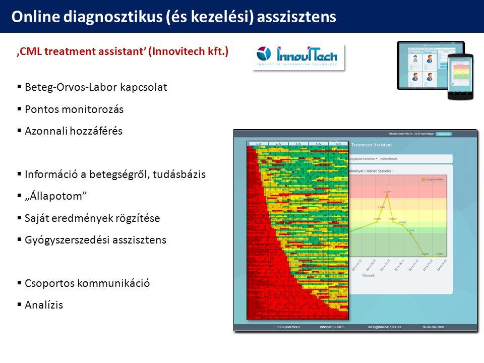 Online diagnosztikus (és kezelési) asszisztens 'CML treatment assistant' (Innovitech kft.)  Beteg-Orvos-Labor kapcsolat  Pontos monitorozás  Azonna