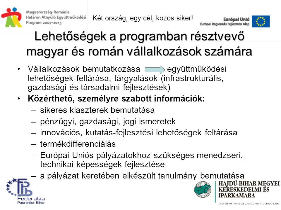 Vállalkozások bemutatkozása együttműködési lehetőségek feltárása, tárgyalások (infrastrukturális, gazdasági és társadalmi fejlesztések) Közérthető, személyre szabott információk: –sikeres klaszterek bemutatása –pénzügyi, gazdasági, jogi ismeretek –innovációs, kutatás-fejlesztési lehetőségek feltárása –termékdifferenciálás –Európai Uniós pályázatokhoz szükséges menedzseri, technikai képességek fejlesztése –a pályázat keretében elkészült tanulmány bemutatása Lehetőségek a programban résztvevő magyar és román vállalkozások számára Két ország, egy cél, közös siker!