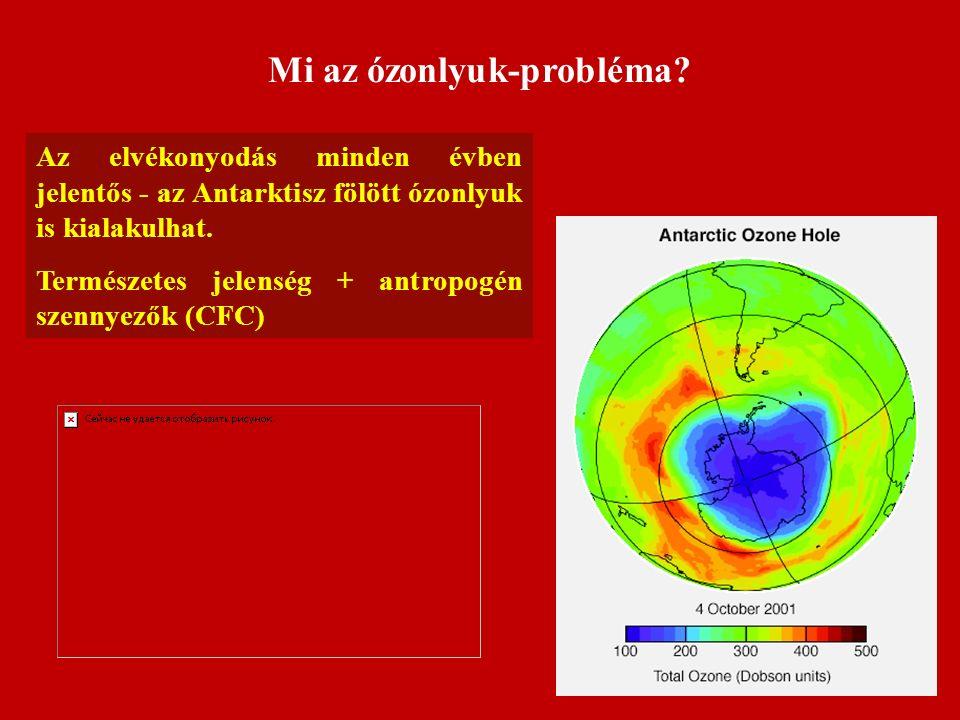 Mi az ózonlyuk-probléma? Az elvékonyodás minden évben jelentős - az Antarktisz fölött ózonlyuk is kialakulhat. Természetes jelenség + antropogén szenn