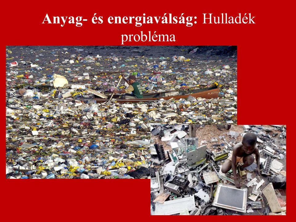 Anyag- és energiaválság: Hulladék probléma