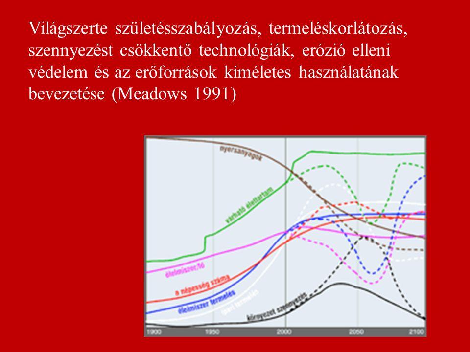 Világszerte születésszabályozás, termeléskorlátozás, szennyezést csökkentő technológiák, erózió elleni védelem és az erőforrások kíméletes használatának bevezetése (Meadows 1991)