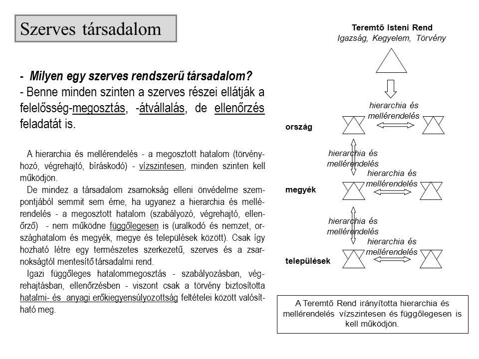 A Teremtő Rend irányította hierarchia és mellérendelés vízszintesen és függőlegesen is kell működjön.