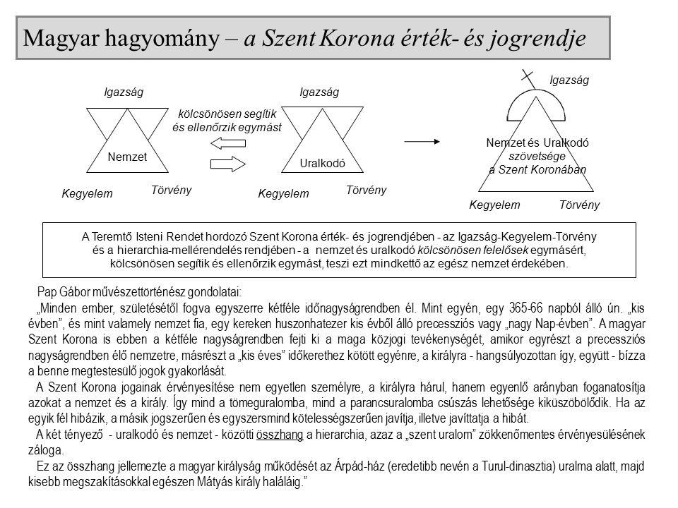 Magyar hagyomány – a Szent Korona érték- és jogrendje Kegyelem Törvény Igazság A Teremtő Isteni Rendet hordozó Szent Korona érték- és jogrendjében - a