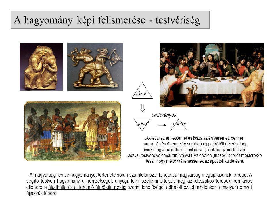 A magyarság testvérhagyománya, története során számtalanszor lehetett a magyarság megújúlásának forrása. A segítő testvéri hagyomány a nemzetségek any