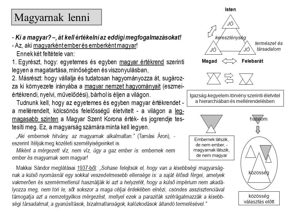 """Makkai Sándor meglátásai 1937-ből: """"Sohase felejtsük el, hogy van a kisebbségi magyarság- nak a külső nyomásnál egy sokkal veszedelmesebb ellensége is"""