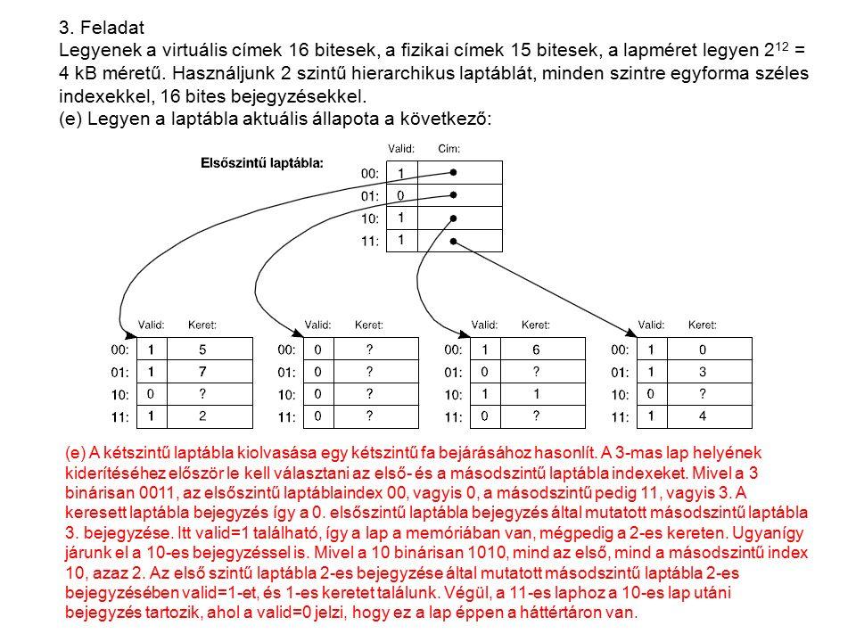 3. Feladat Legyenek a virtuális címek 16 bitesek, a fizikai címek 15 bitesek, a lapméret legyen 2 12 = 4 kB méretű. Használjunk 2 szintű hierarchikus